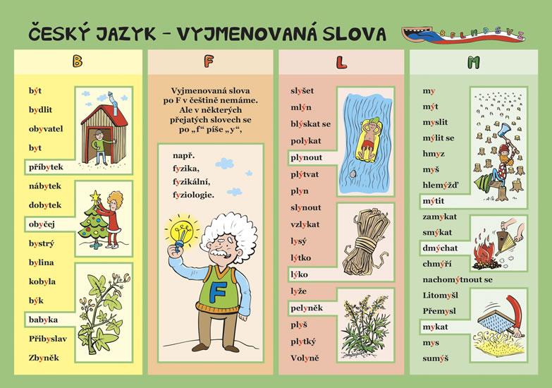 Český jazyk – Vyjmenovaná slova
