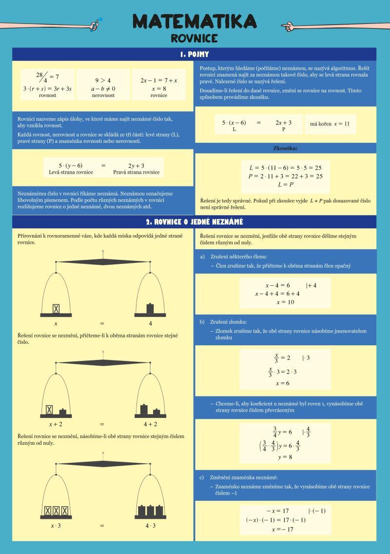 Matematika - Rovnice