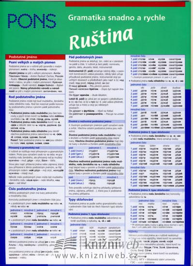 Kniha Gramatika Snadno A Rychle Rustina Knizniklub Cz
