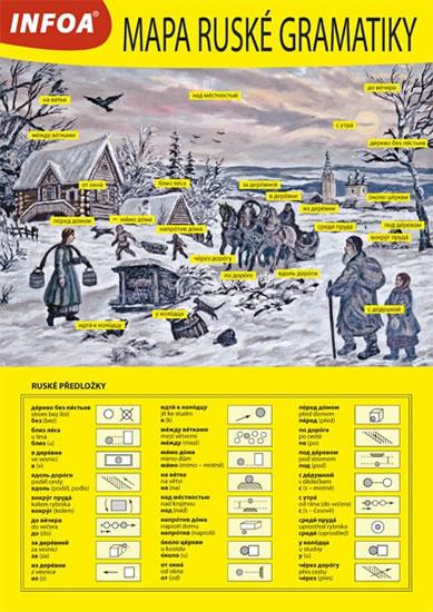 Mapa ruské gramatiky (2018)