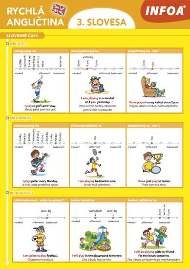 Ucebnice Vzdelani 1 St Zs Anglicky Jazyk Knizniklub Cz