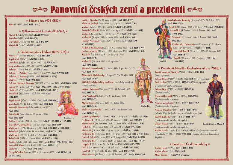 Panovníci českých zemí a prezidenti