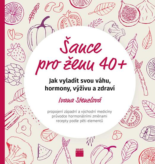 ŠANCE PRO ŽENU 40+