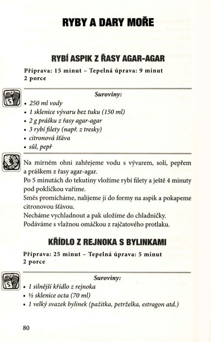 Dukanova Dieta Kniha Pdf